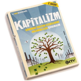 20. Kapitalizm