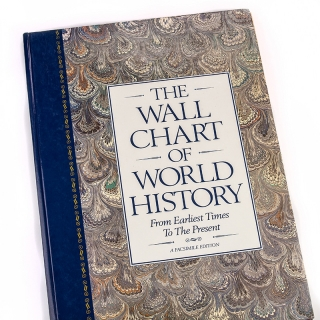25.The Wall Chart of World History From Earliest Times to the Present