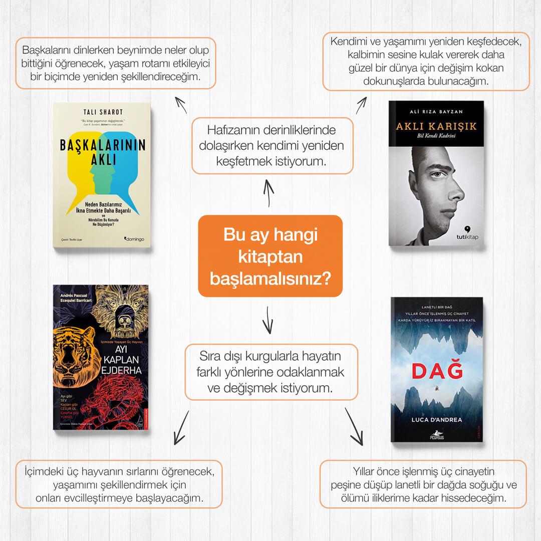 Werber. Sırayla kitaplar - nasıl okunur